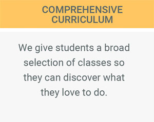 Comprehensive Curriculum. We give students a broad selection of classes so they can discover what they love to do.