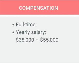 Compensation. Full-time. Salary: $38,000 – $55,000 per year